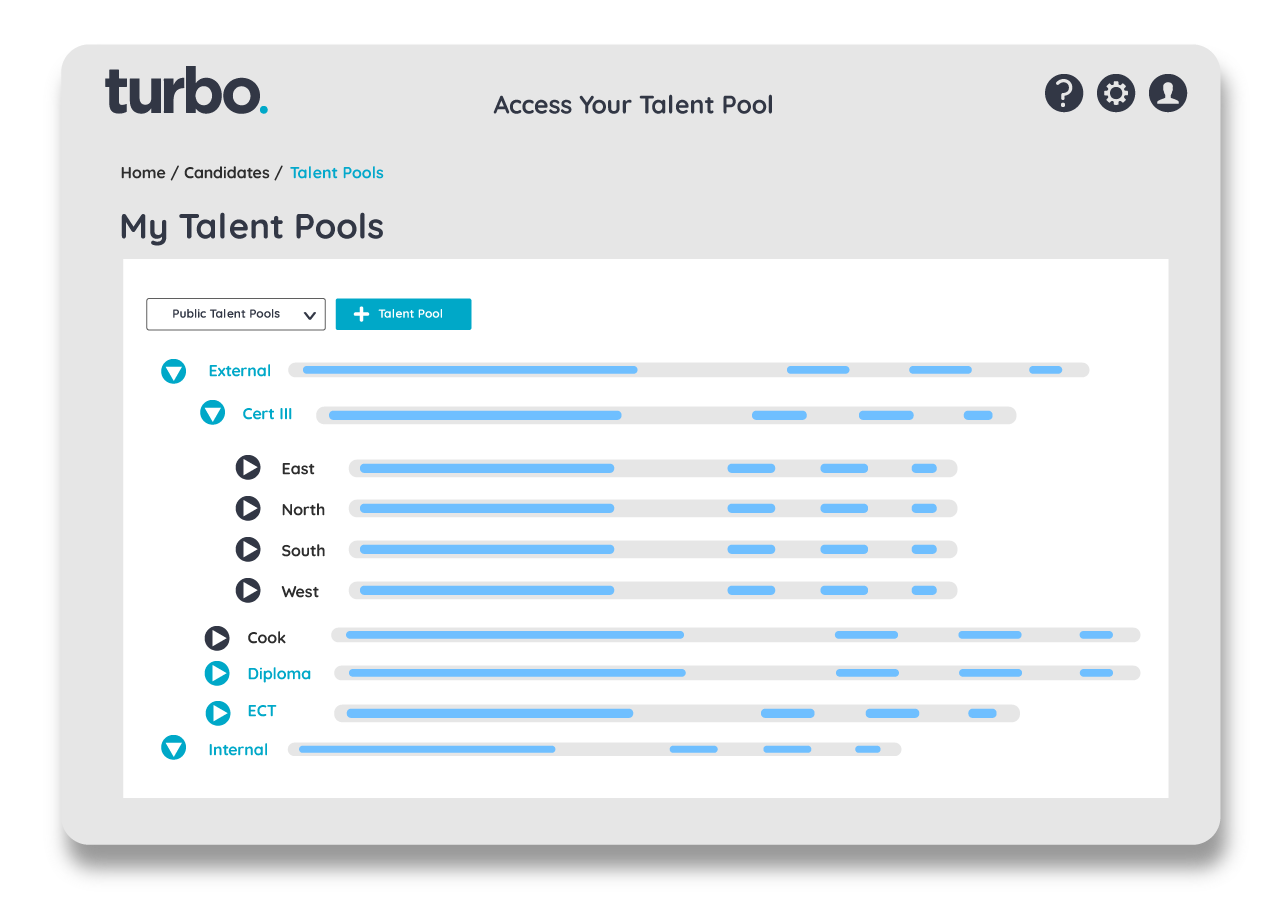 Access your talent pool